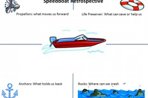coach agile speed-boat