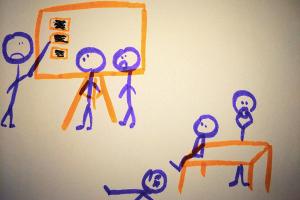 coach agile story map
