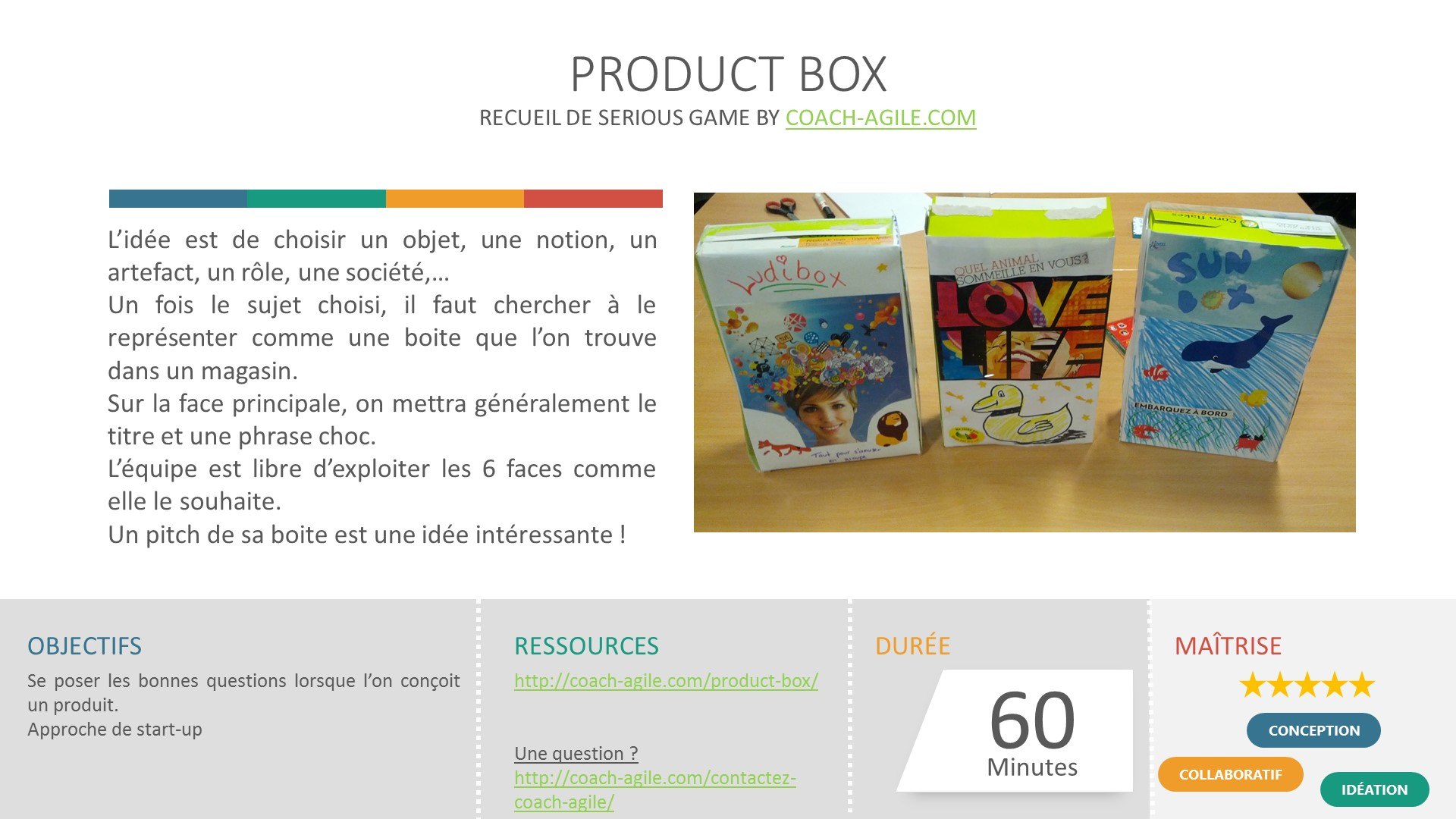INNOVATION GAME : PRODUCT BOX