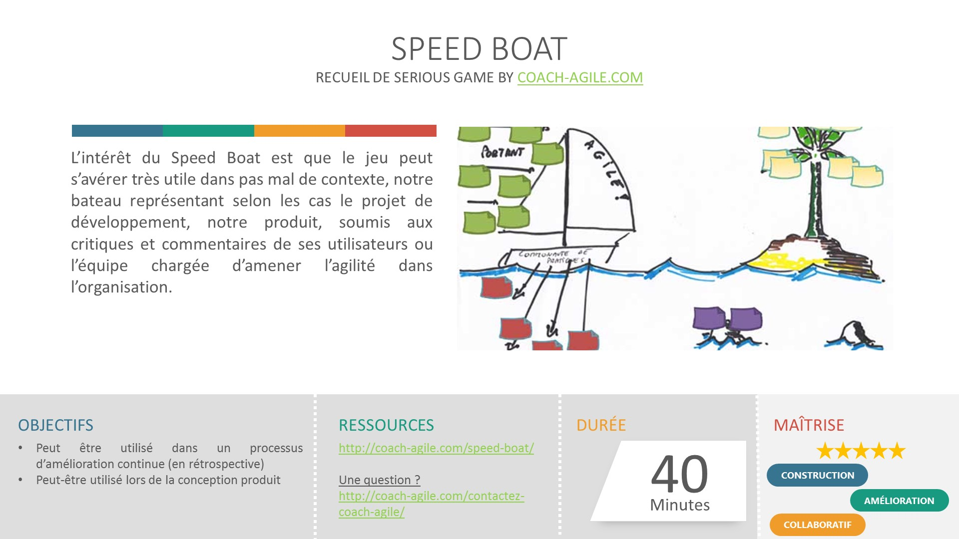 SERIOUS GAME : SPEED BOAT