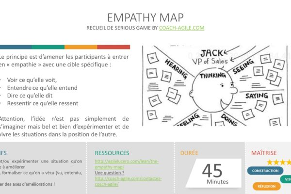 SERIOUS GAME : EMPATHY MAP