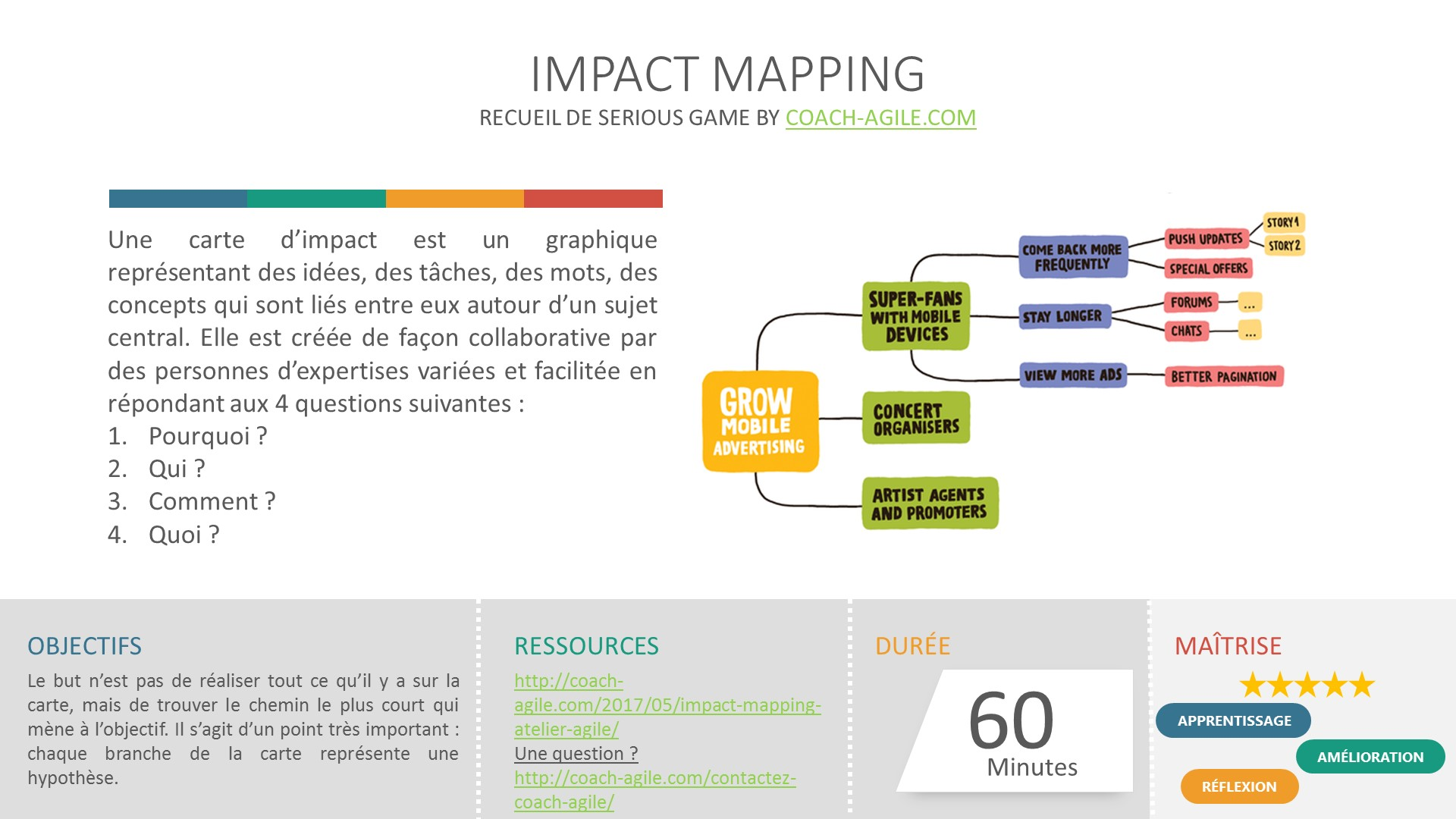 SERIOUS GAME : IMPACT MAPPING