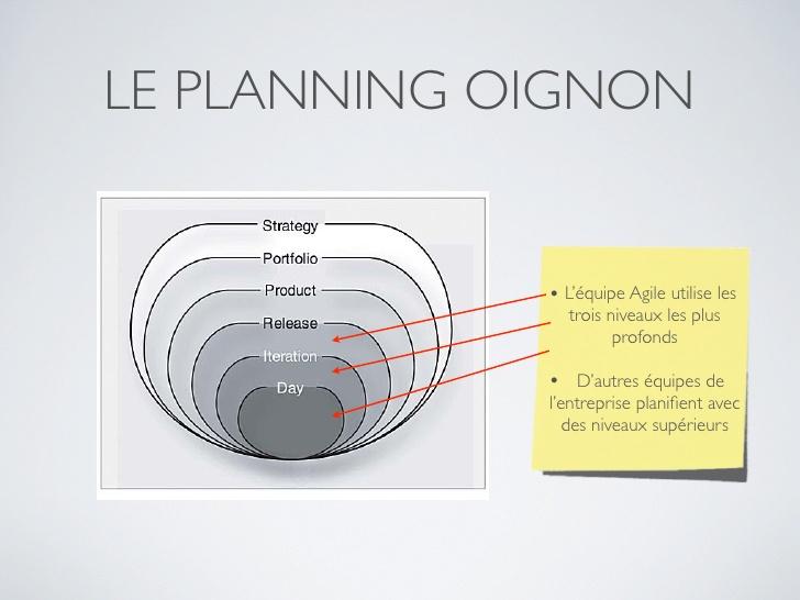 estimation et planification agile