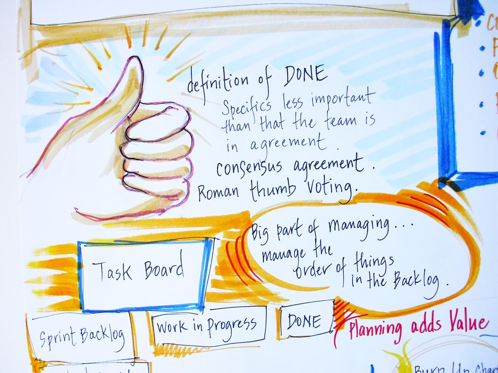 coach agile definition of done