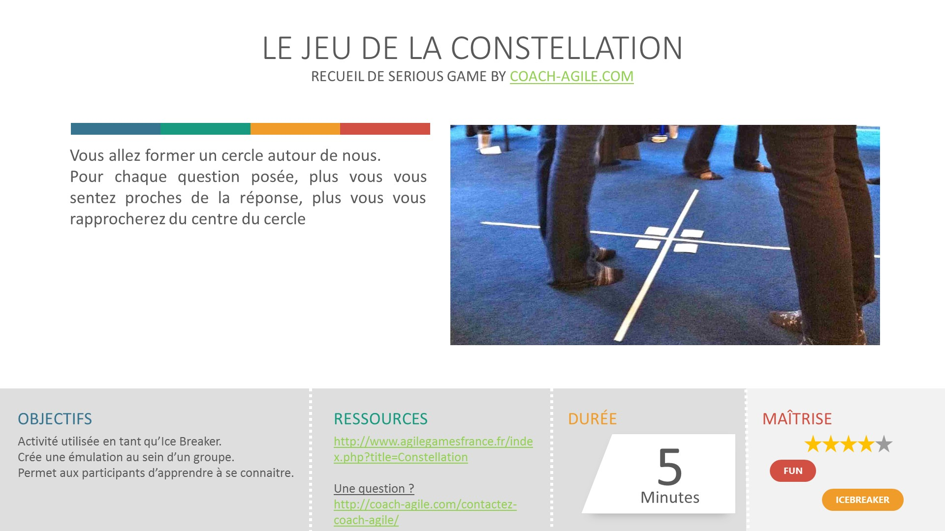 ICE BREAKER : LE JEU DE LA CONSTELLATION