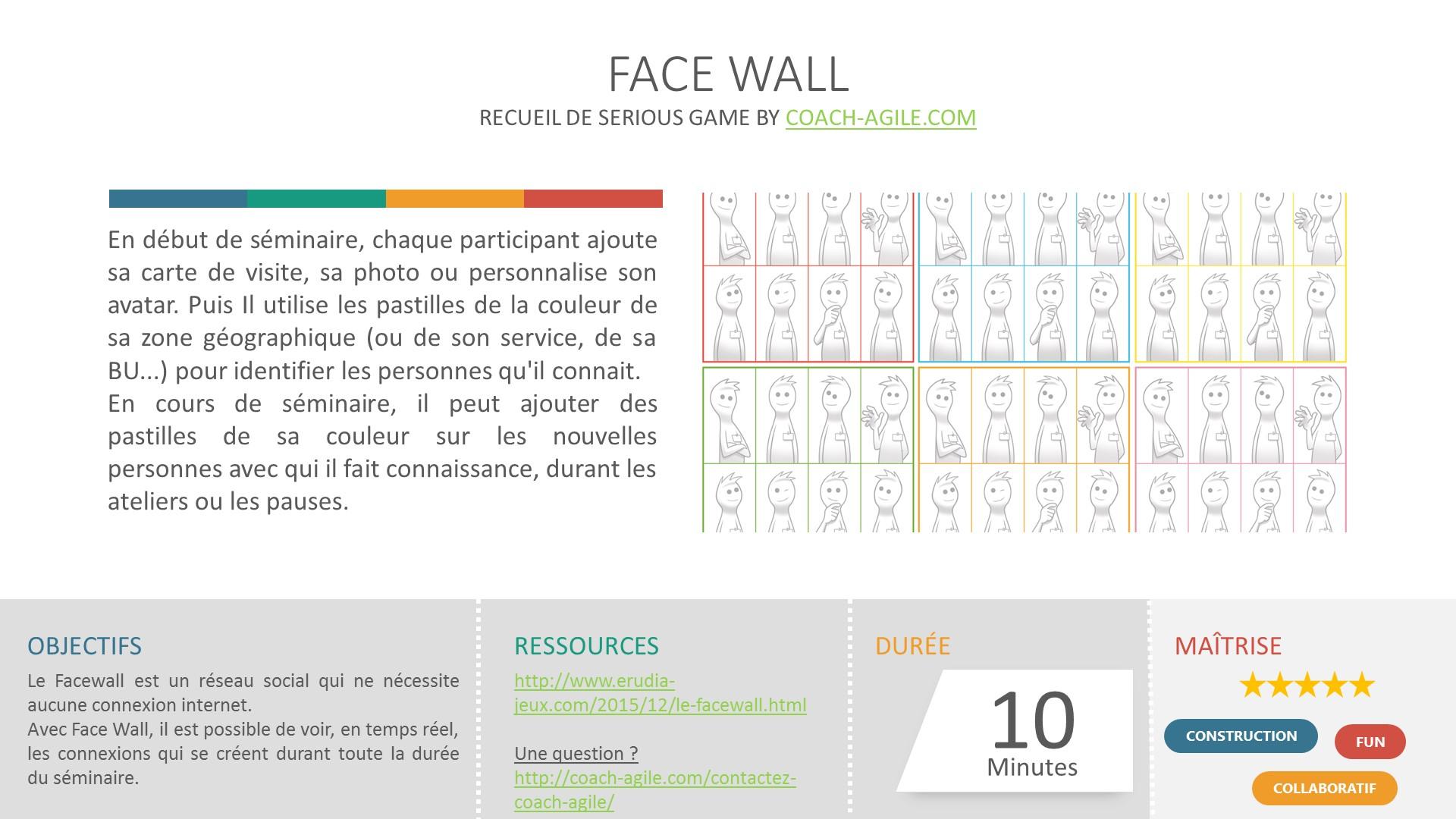 ICEBREAKER : FACE WALL