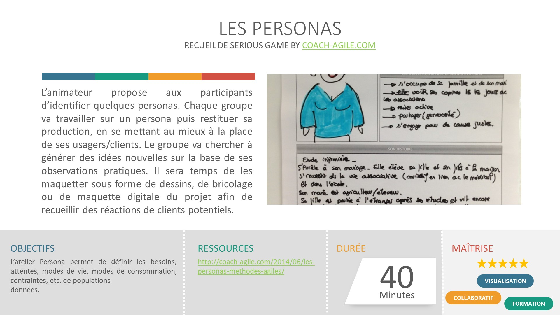 SERIOUS GAME : LES PERSONAS