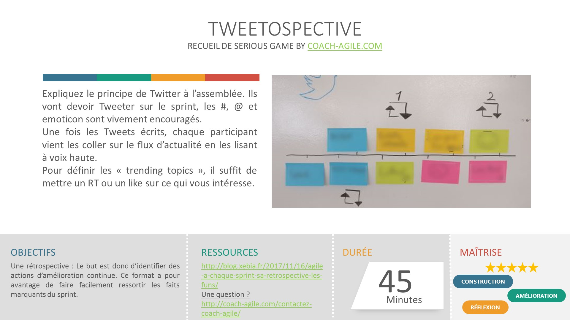 SERIOUS GAME : TWEETOSPECTIVE