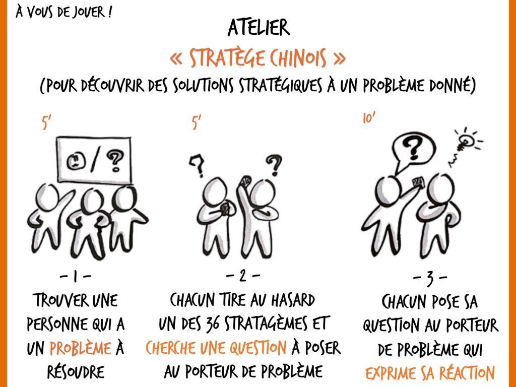 stratégie agile
