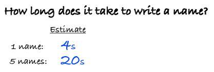 Combien de temps faut-il pour écrire 5 prénoms ?