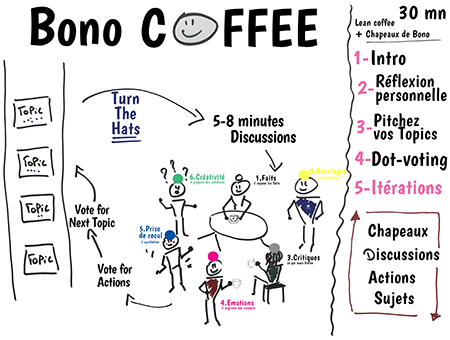 LEAN BONO COFFEE