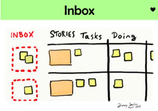 Agile Tool : Inbox