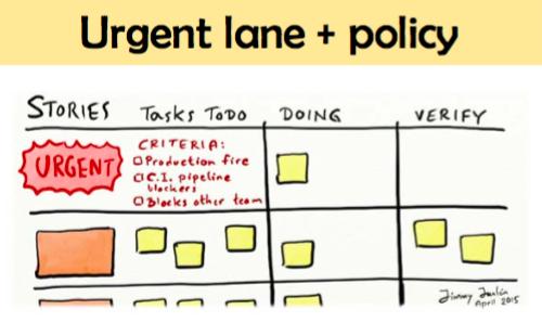 Agile tool : urgent lane