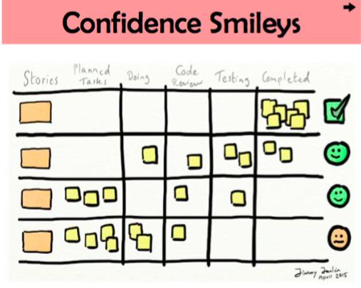 Smileys de confiance