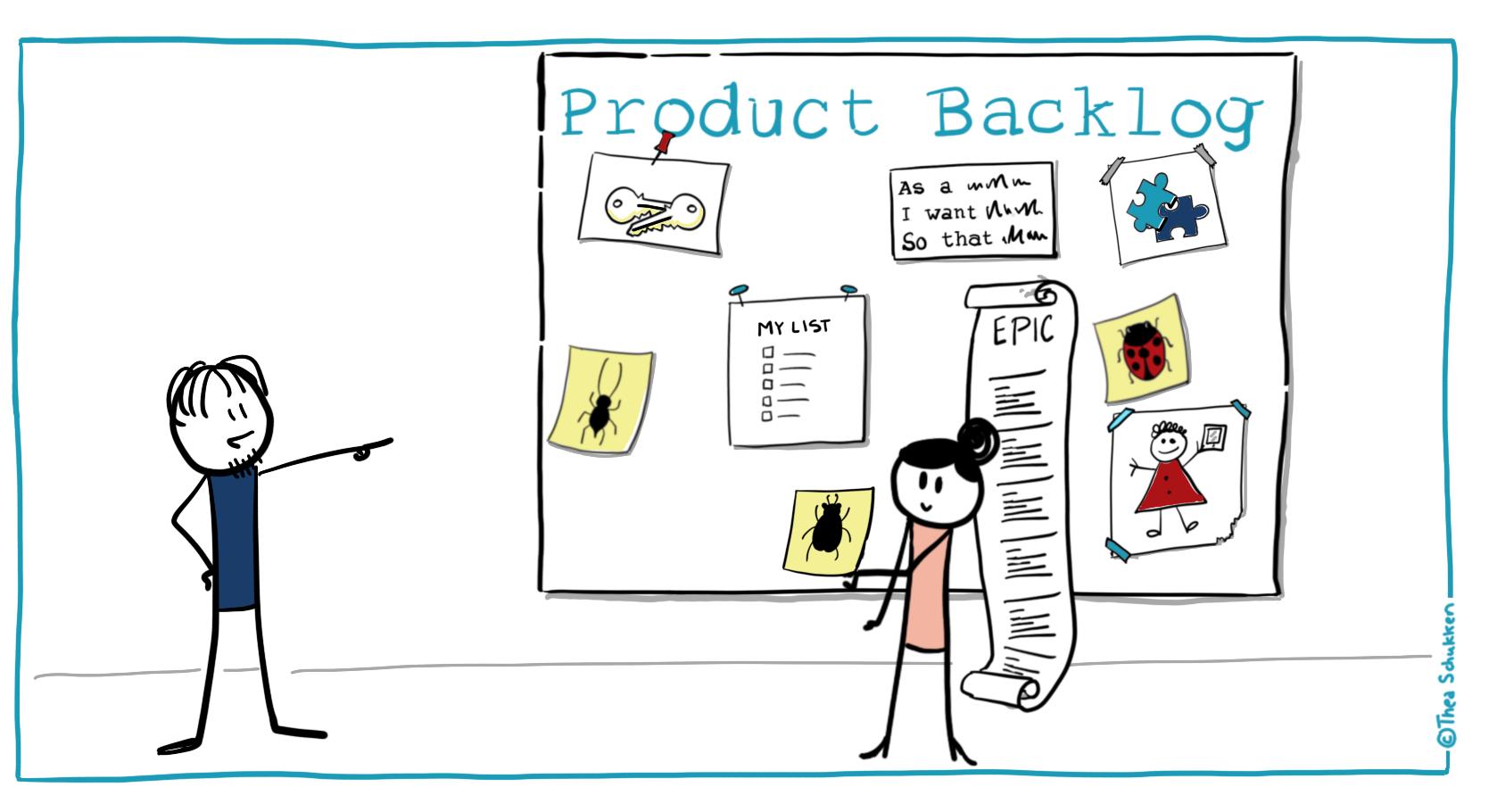 Product Backlog Scrum