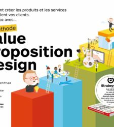 LIVRE : VALUE PROPOSITION DESIGN