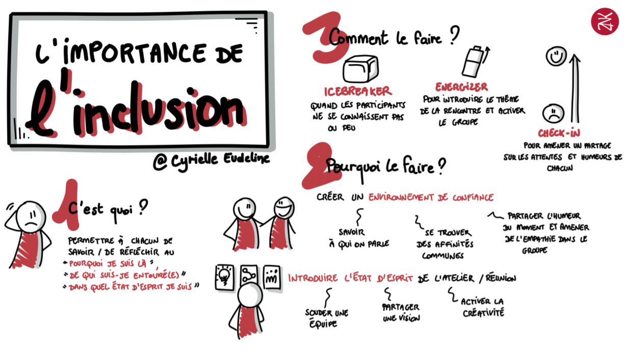 Inclusion agile