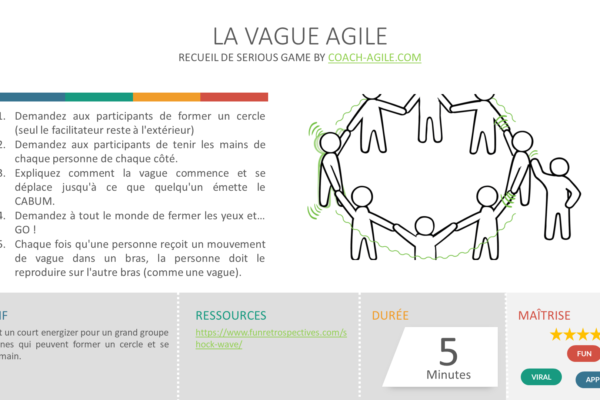 LA VAGUE AGILE